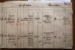 MU 396  Burial registry showing deceased Beau Bassin Jewish Detainees, Jewish Cemetery  St  Martins, Mauritius